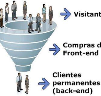 Como um funil de vendas pode impulsionar o seu negócio!