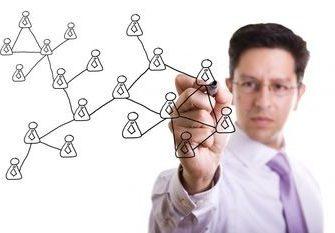 Quando um sistema de afiliados ajuda o Marketing Multinível?