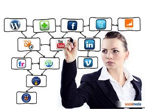 Como promover o seu blog em diversos canais de mídia social!