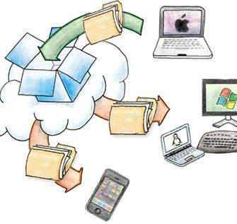 Dropbox é o Seu Armazenamento Grátis na Nuvem!